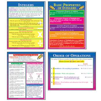 Poster Set Pre-Algebra Gr 4-9 By Mcdonald Publishing