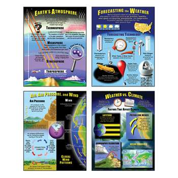 Weather Teaching Poster Set By Mcdonald Publishing
