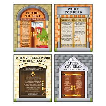 Reading Strategies Teaching Poster Set By Mcdonald Publishing