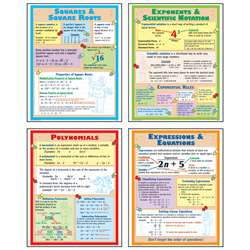 Algrebra Teaching Poster Set By Mcdonald Publishing