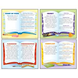 Literary Elements Teaching Poster Set By Mcdonald Publishing