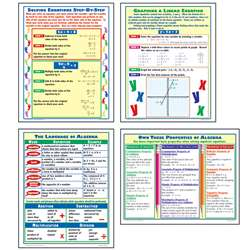 Exploring Algebra Poster Set By Mcdonald Publishing