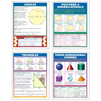 Exploring Geometry Poster Set By Mcdonald Publishing