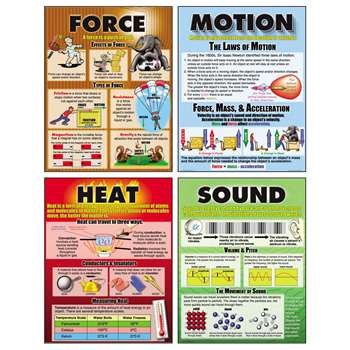 Force Motion Sound & Heat Teaching Poster Set, MC-P207