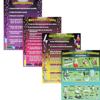 Science Lab Essentials Poster Set By Mcdonald Publishing