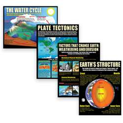 Earth Science Basics Poster Set By Mcdonald Publishing