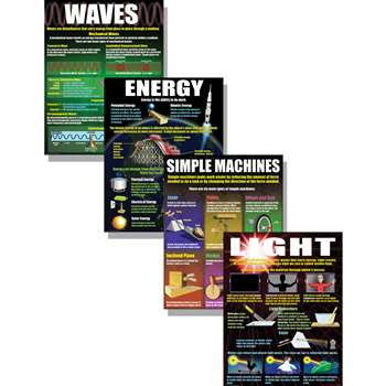 Physical Science Basics Poster Set By Mcdonald Publishing
