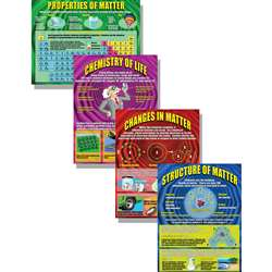 Chemistry Poster Set By Mcdonald Publishing