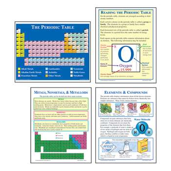 The Periodic Table By Mcdonald Publishing