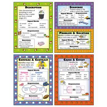Informational Text Structures Teaching Poster Set, MC-P967