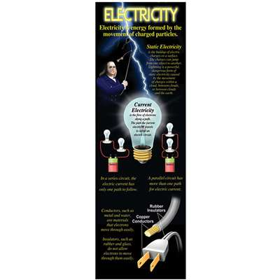 Electricity Colossal Poster By Mcdonald Publishing