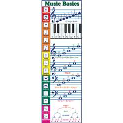 Colossal Poster Music Basics By Mcdonald Publishing