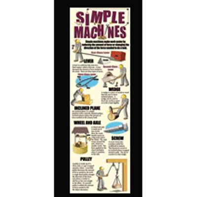 Simple Machines Colossal Poster By Mcdonald Publishing