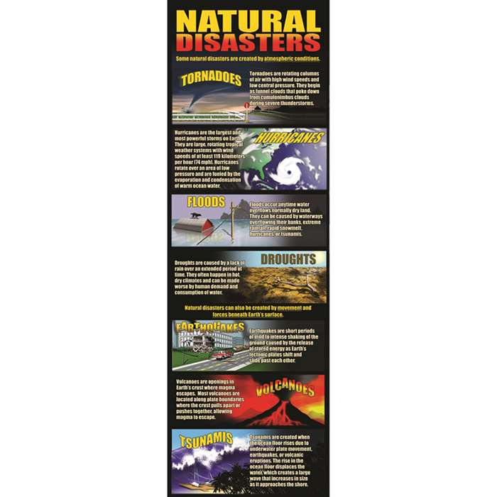 Natural Disasters Colossal Concept Poster By Mcdonald Publishing