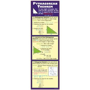 Pythagorean Theorem Colossal Poster, MC-V1679