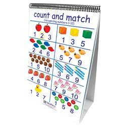 Number Sense 10 Double Sided Curriculum Mastery Flip Charts By New Path Learning