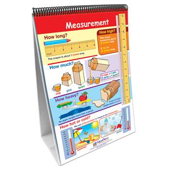 Math Flip Chart Set Gr 1 By New Path Learning