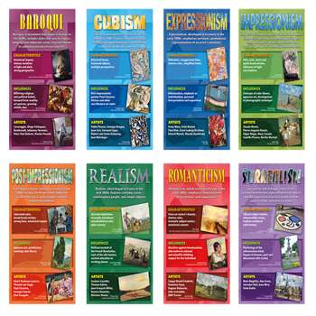 Stories On Canvas Art Movements Bulletin Board Set, NST3082