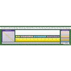 Desk Plate Int Cont Curs By North Star Teacher Resource