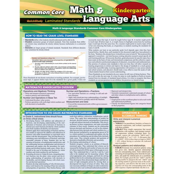 Common Core Gr K Math & Language Arts Standards, QS-222811