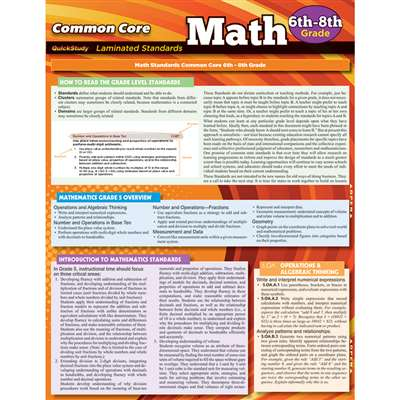 Common Core Math Gr 6-8 Standards, QS-222972