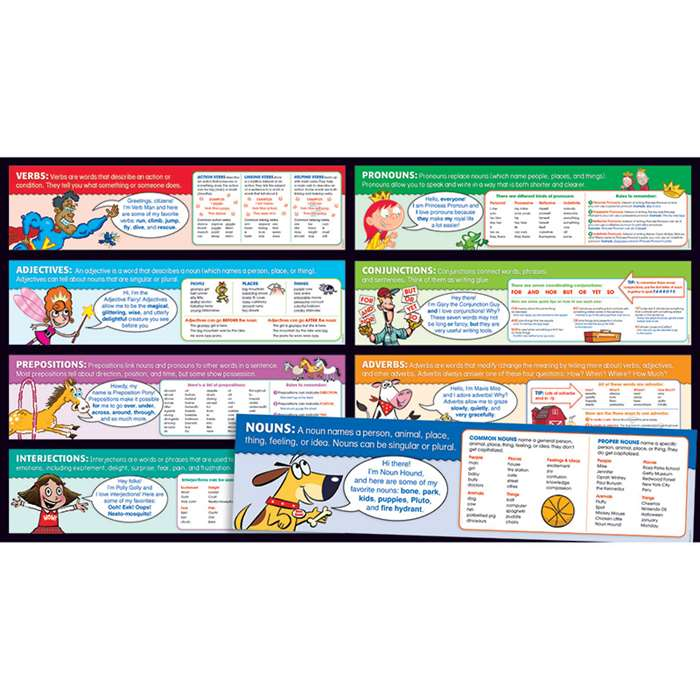 Parts Of Speech Mini Bulletin Board Set By Scholastic Books Trade