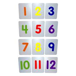 Styrene Number Signs, SRBCNS12