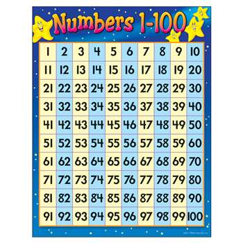 Chart Numbers 1-100 17 X 22 Gr 1-2 By Trend Enterprises