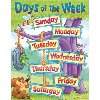Chart Days Of The Week By Trend Enterprises