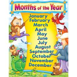 Chart Months Of The Year By Trend Enterprises