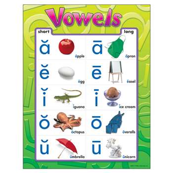Chart Vowels By Trend Enterprises