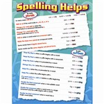 Spelling Helps Chart By Trend Enterprises