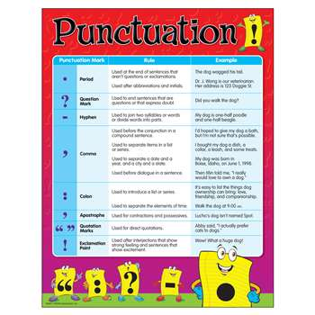 Chart Punctuation By Trend Enterprises