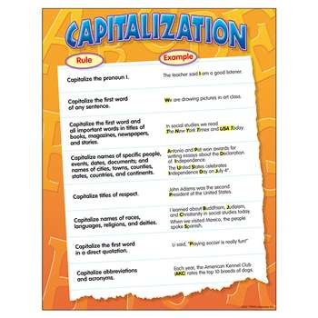 Chart Capitalization By Trend Enterprises