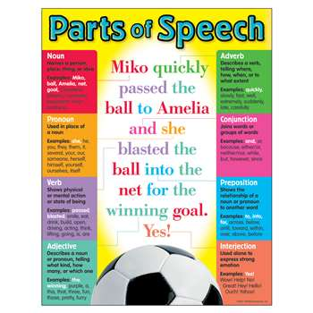 Chart Parts Of Speech Gr 5-8 17X22 17 X 22 Grade 5-8 By Trend Enterprises