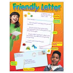 Chart Friendly Letter By Trend Enterprises