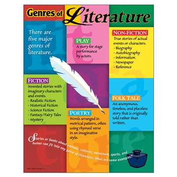 Chart Genres Of Literature Gr 5-8 17 X 22 By Trend Enterprises