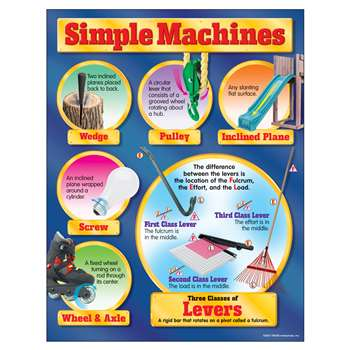 Chart Simple Machines Gr 4-8 17X22 17 X 22 Grade 4-8 By Trend Enterprises