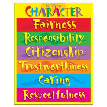 Chart Keys To Character Gr 3-8 17 X 22 By Trend Enterprises