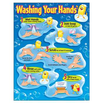 Chart Washing Your Hands Gr Pk-5 17 X 22 By Trend Enterprises