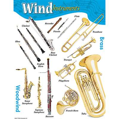 Chart Wind Instruments Gr K-8 17X22 17 X 22 Grade K-8 By Trend Enterprises