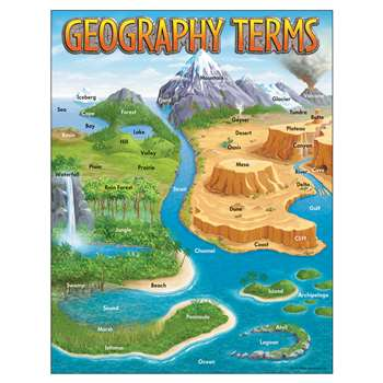 Chart Geography Terms 17 X 22 By Trend Enterprises