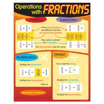 Chart Operations With Fractions By Trend Enterprises