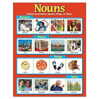 Chart Nouns 17 X 22 By Trend Enterprises