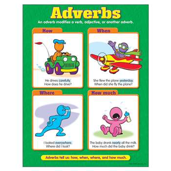 Chart Adverbs By Trend Enterprises