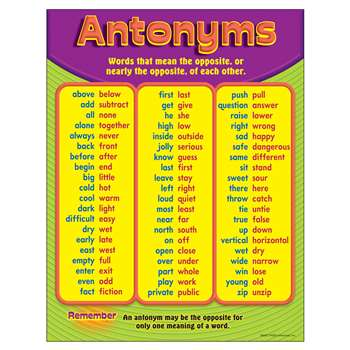 Chart Antonyms Grades 3-6 By Trend Enterprises