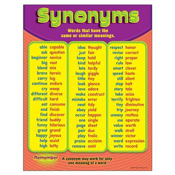 Chart Synonyms Grades 3-6 By Trend Enterprises