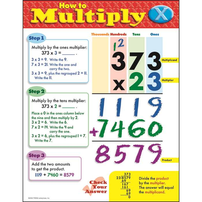 Chart How To Multiply Grades 3-5 By Trend Enterprises