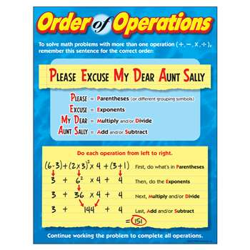Chart Order Of Operations Gd 4-8 By Trend Enterprises