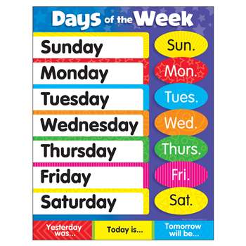 Learning Charts Days Of The Week Stars By Trend Enterprises